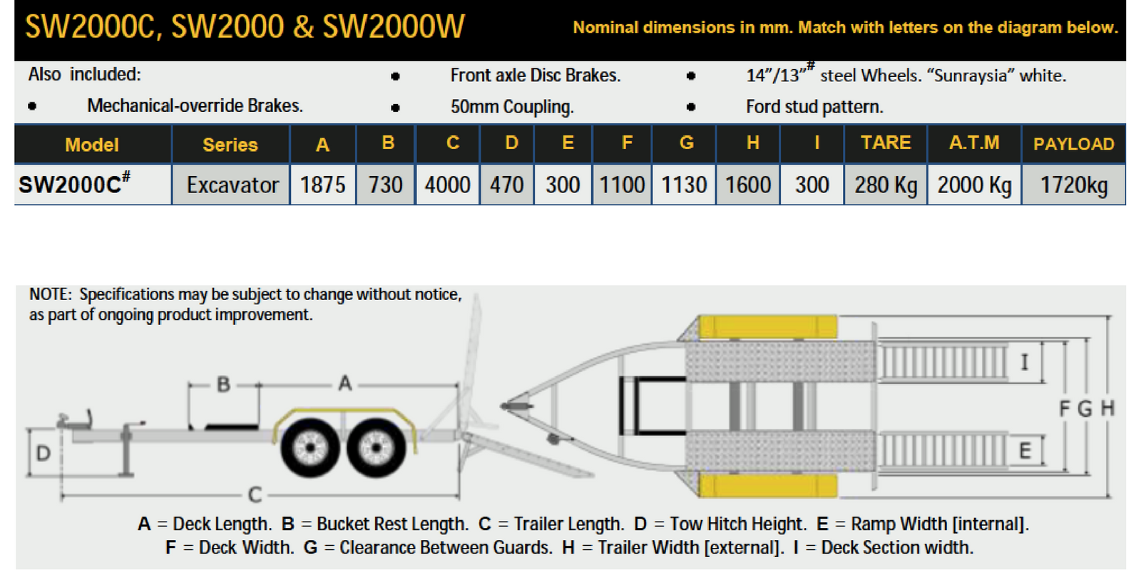 Sureweld Aluminium Mini-Excavator Plant Trailer Specifications