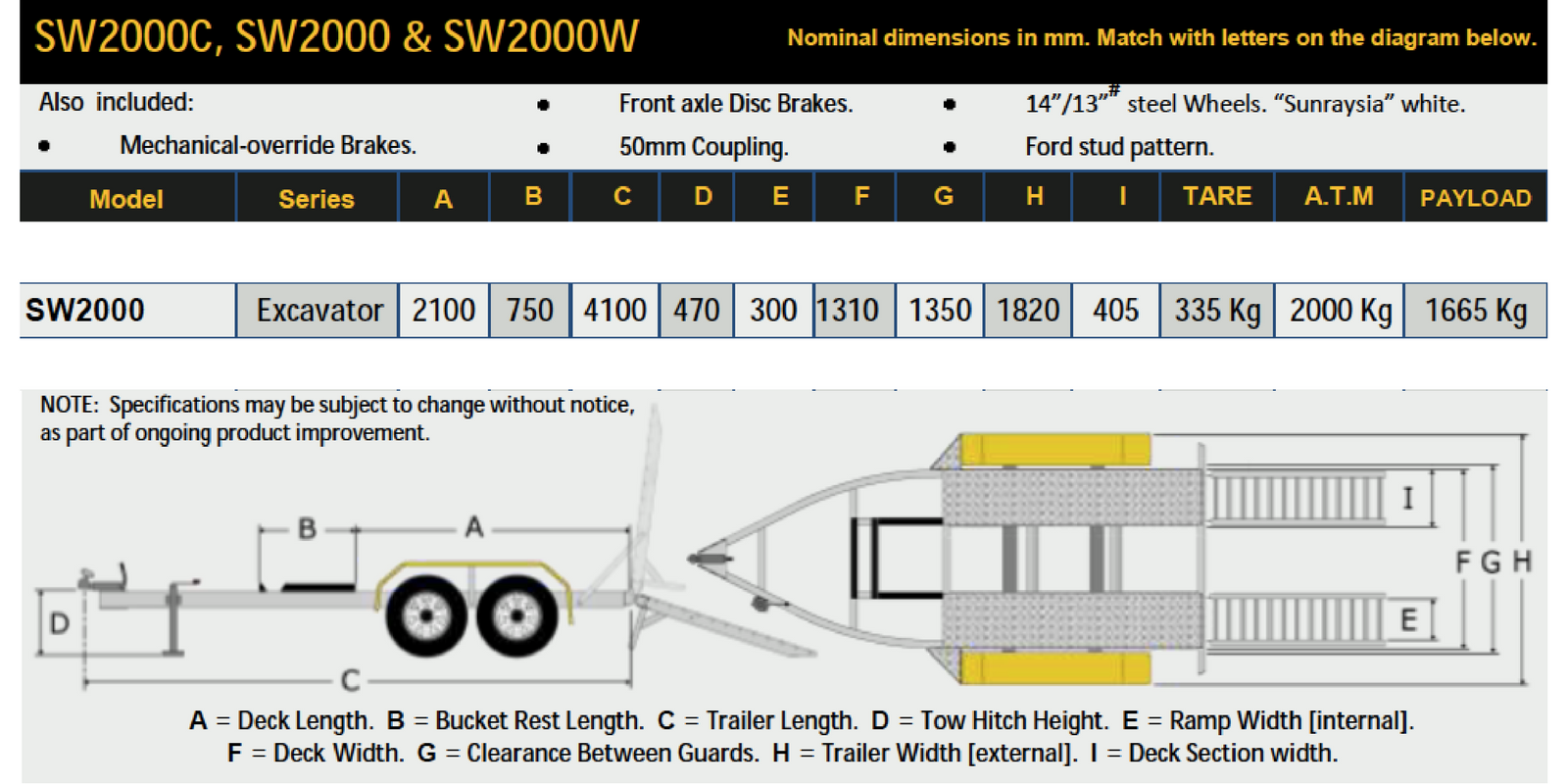 Sureweld Aluminium Mini-Excavator Plant Trailer Specifications SW2000