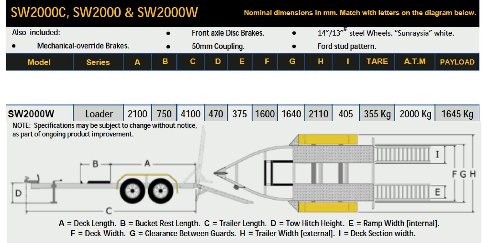 Sureweld Aluminium Mini-Loader Plant Trailer Specifications SW2000W