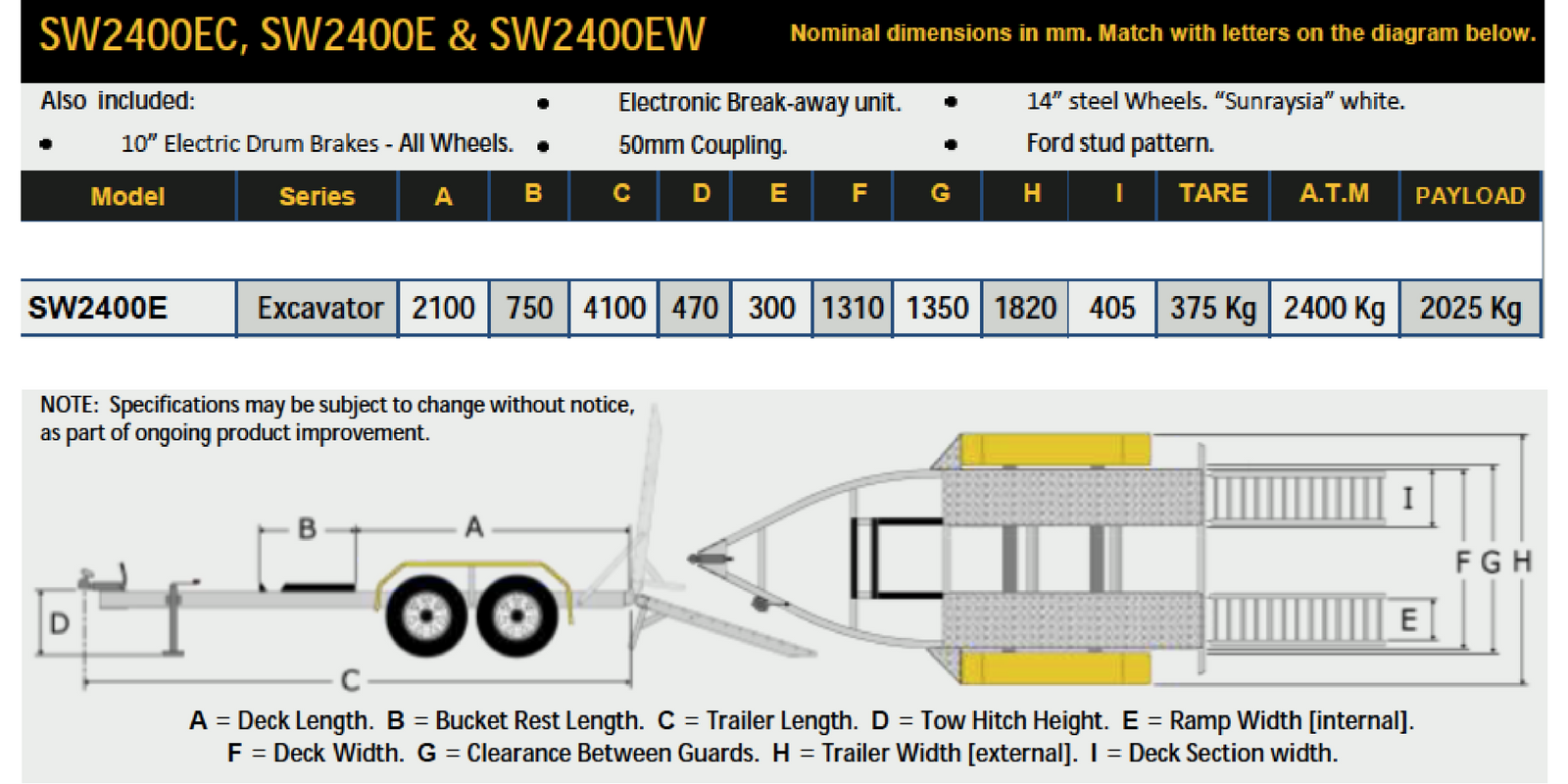 Sureweld Aluminium Mini-Excavator Plant Trailer Specifications SW2400E
