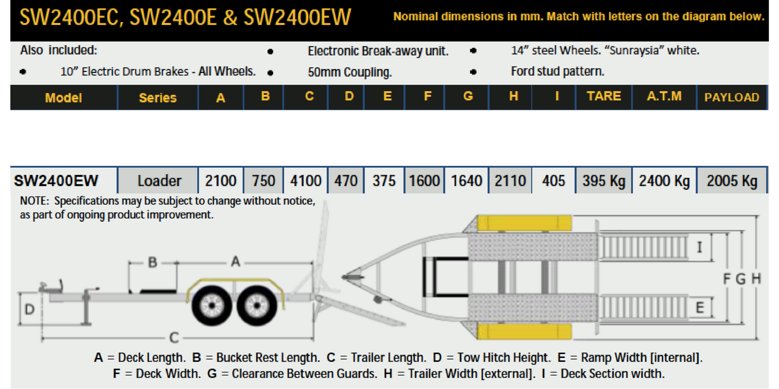 Sureweld Aluminium Mini-Loader Plant Trailer Specifications SW2000EW