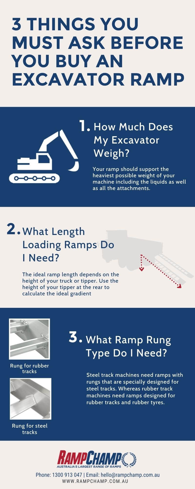 Infographic on what to ask before buying excavator ramps - Ramp Champ