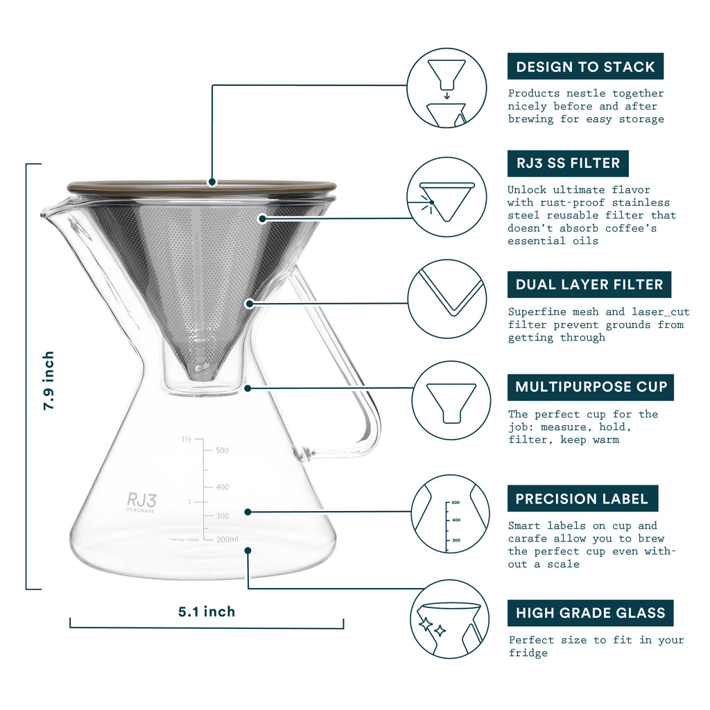 Pour Over Maker