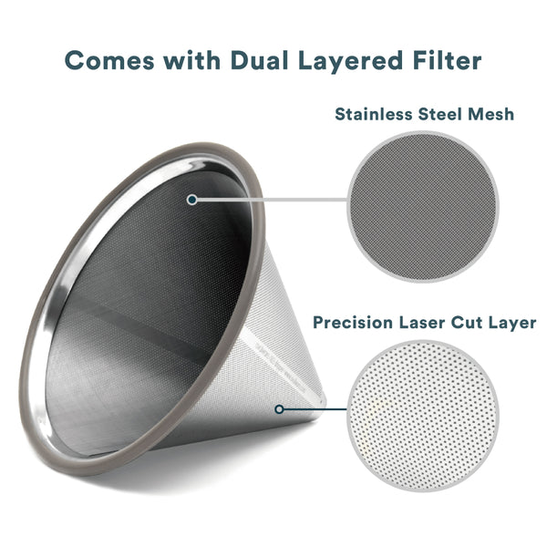 OVALWARE specialty coffee equipment stainless steel filters