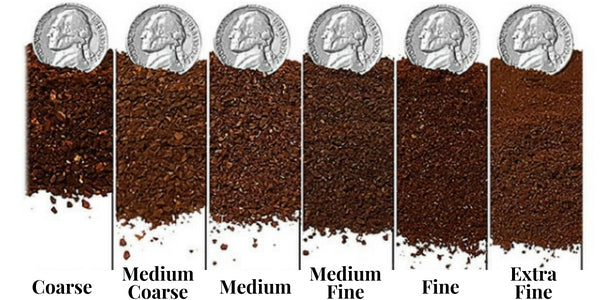 ovalware specialty coffee blog coffee grinding ground fineness