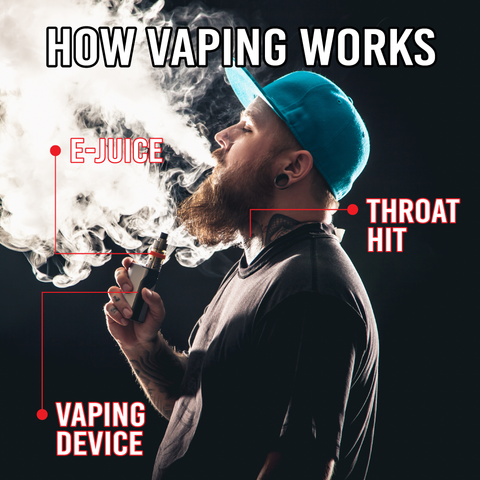 How Vaping Works? | Vaping To Quit Smoking