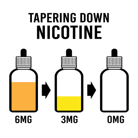 Vaping to quit smoking:  nicotine weaning method