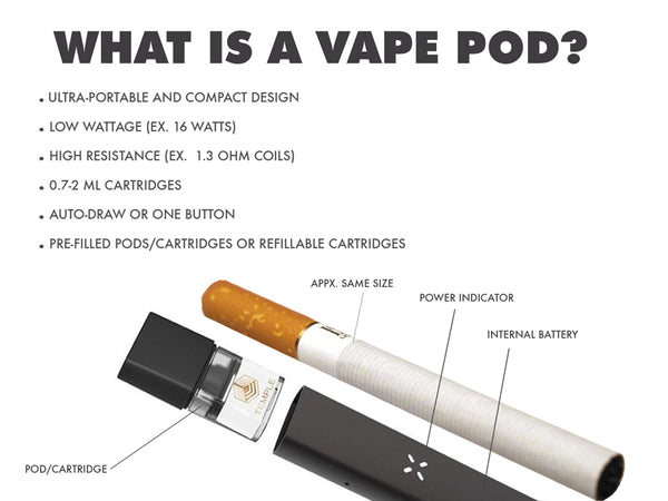 Vape Pods: How to choose the right device for nicotine salts