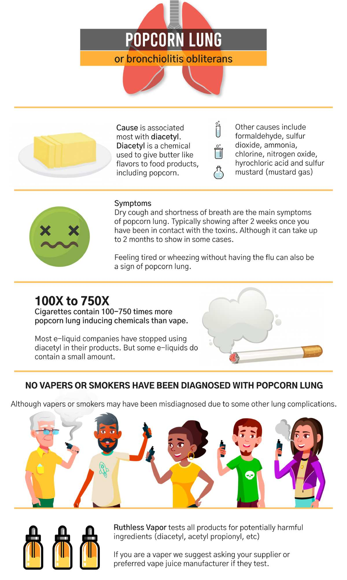 does vaping cause popcorn lung?