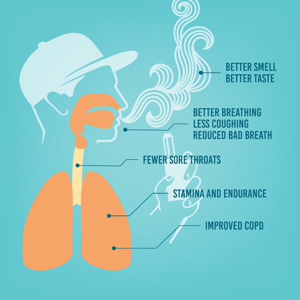 Positive side effects of vaping