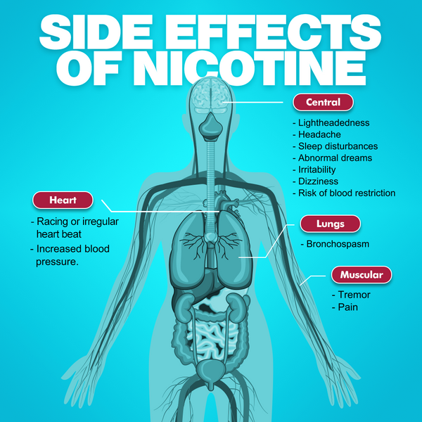 Side Effects of Vaping You Should Be Aware Of & How To Avoid