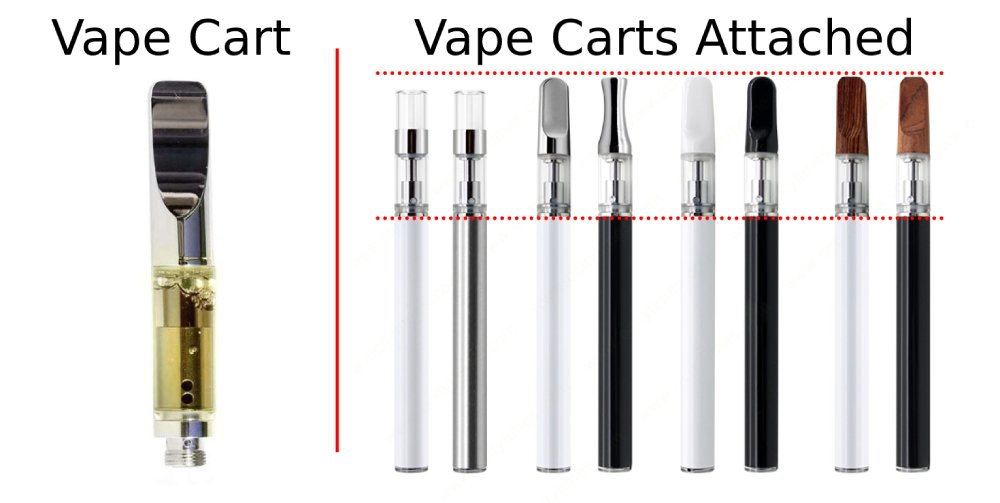 how to identify what vape carts look like
