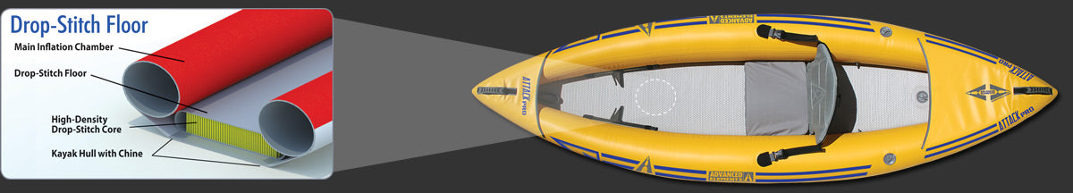 Advanced Elements Attack Pro Inflatable Whitewater Kayak for Sale