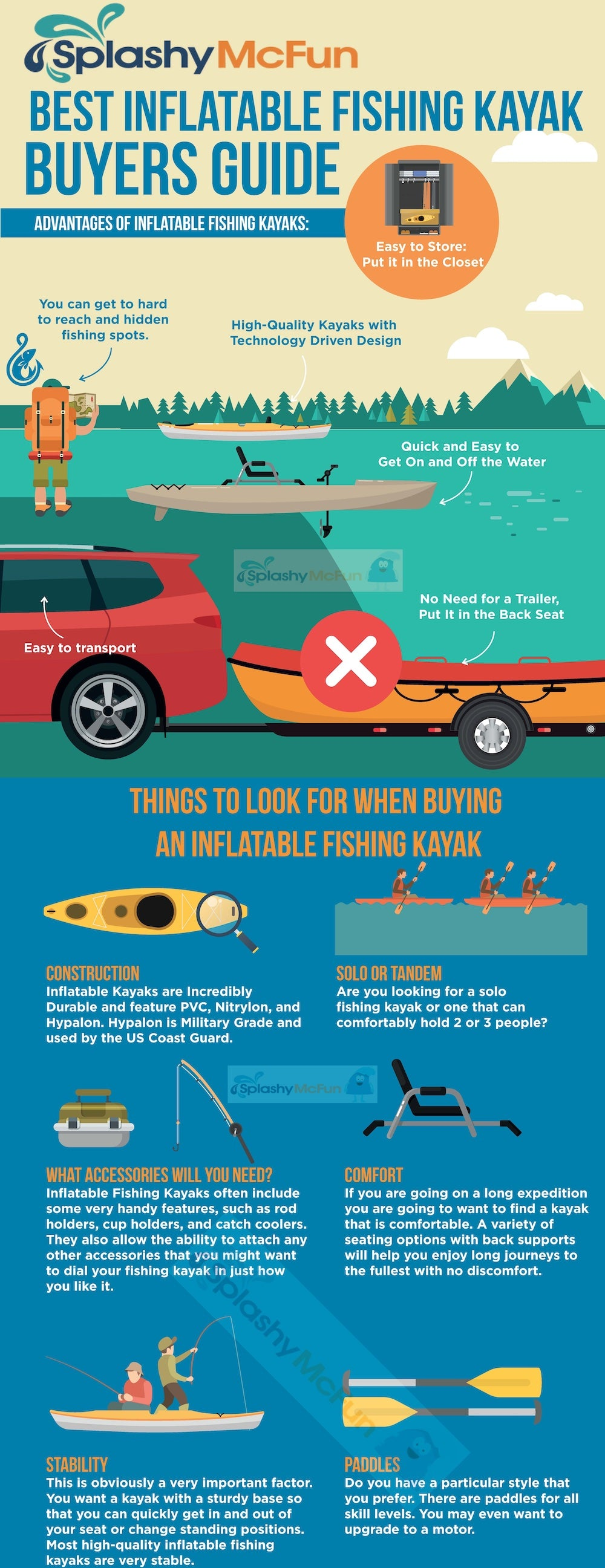 Inflatable Fishing Kayaks for Sale Buyers Guide Infographic