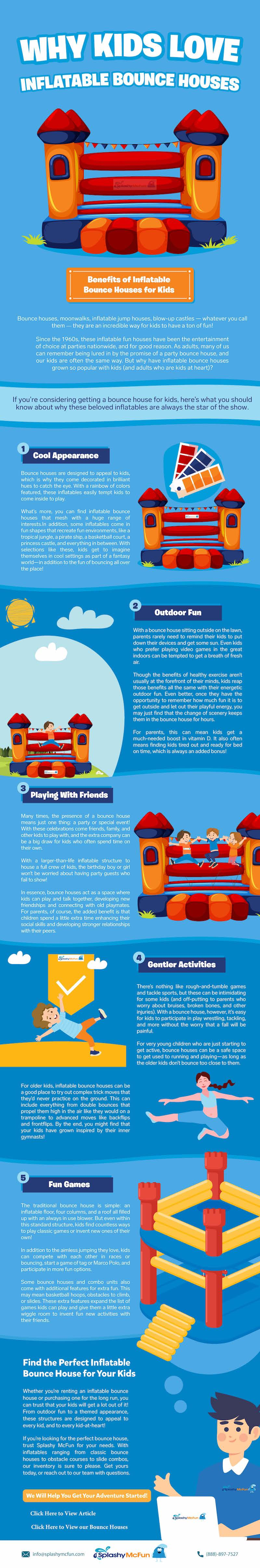 Why Kids Love Inflatable Bounce Houses Infographic