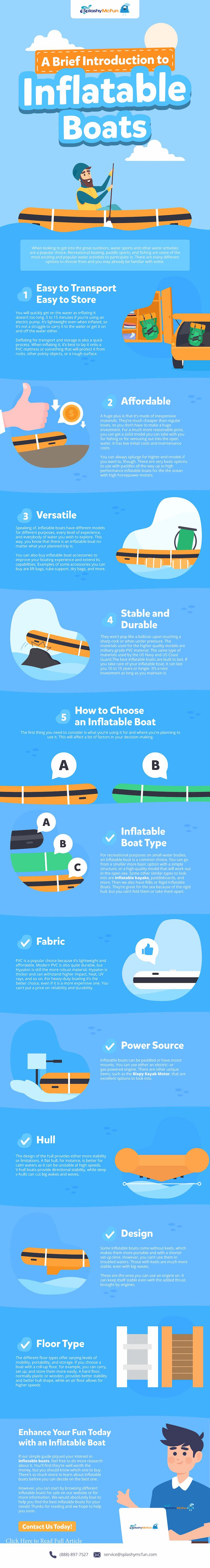 A Brief Intro to Inflatable Boats