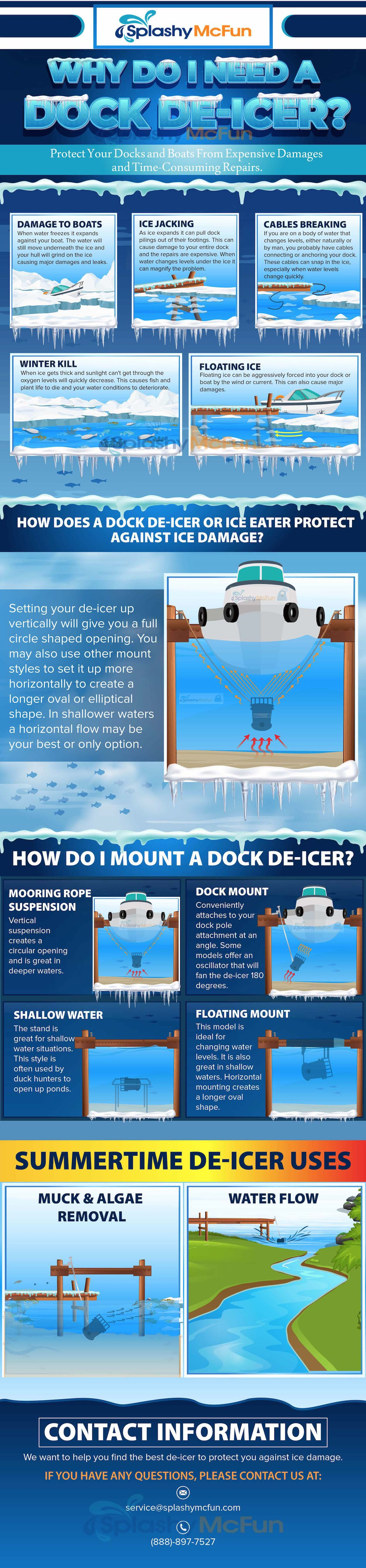 Dock De-Icers for Sale and Ice Eaters for Sale Information Guide