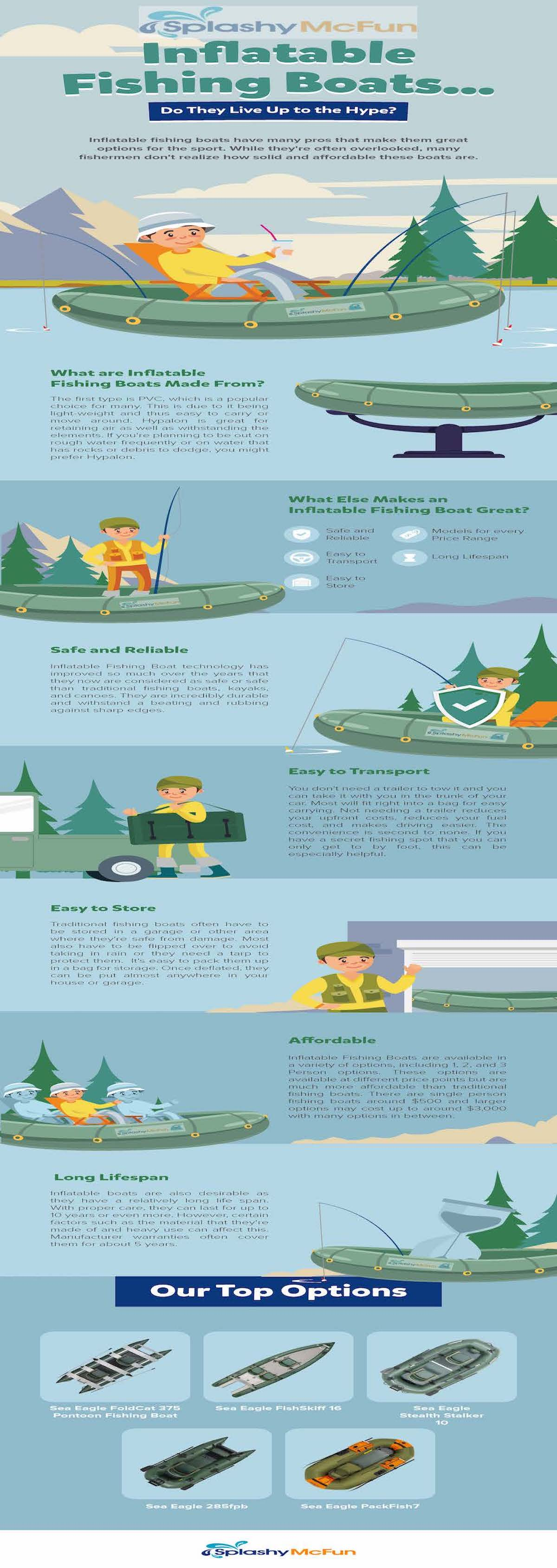 Inflatable Fishing Boat for Sale Information Graphic