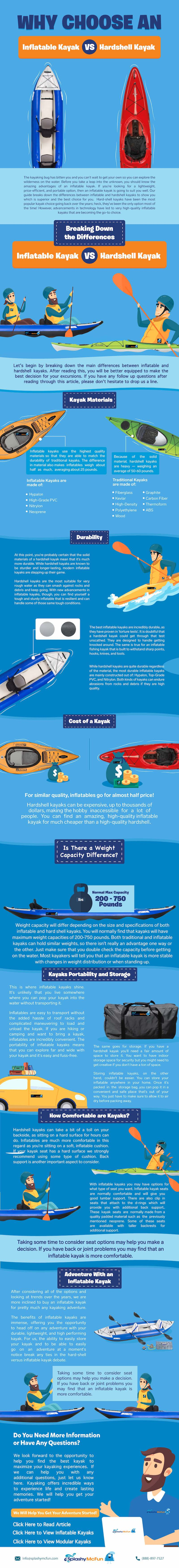 What is the Difference between an Inflatable Kayak and a Hard Shelled Kayak