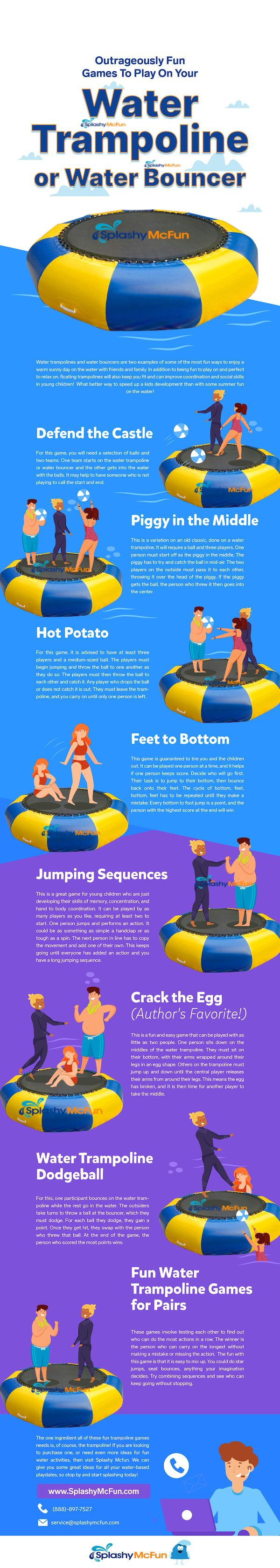 Outrageously fun games to play on your water trampoline infographic. Shows all of the fun games for people to play on their water trampolines or water bouncers.