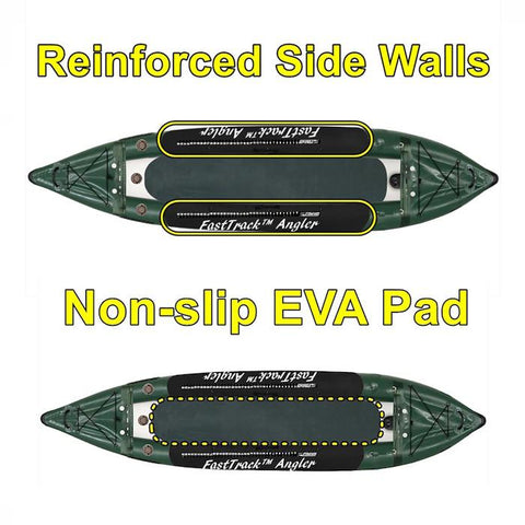 Sea Eagle 385 FastTrak Angler Kayak up close diagram showing Reinforced Side Walls and Non Slip EVA Pad, overhead view