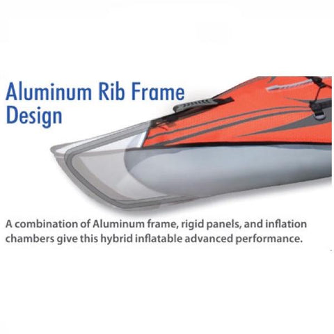 Closeup of the Aluminum Rib Frame Design on the Advanced Elements AdvancedFrame Convertible Inflatable Kayak.  Red top cover design with grey side walls.  Diagram and description.