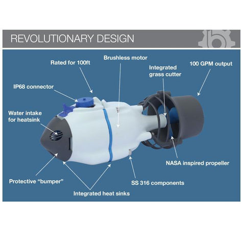 Bixpy Thruster Underwater Jet for Sale is shown from a front side view on a blue background.  The title of the graphic is in white lettering on a grey background.  There are several arrows pointing to different parts of the Bixpy Thruster Jet Motor that point out features of the Bixpy Jet Thruster.  The features are:  Water intake for heatsink, IP68 connector, rated for 100ft, burshless motor, interated grass cutter, 100 GPM output, NASA inspired propeller, SS 316 Components.