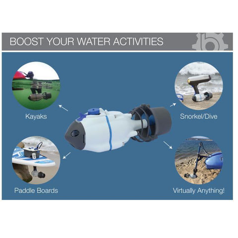 The Bixpy Jet Thruster is shown from a side view and has 4 arrows pointing to circles in each corner.  The title of the page is 'Boost Your Water Activities' and the arrows point to SUP, Kayaks, Swim Jet Dive and Snorkel, and Virtually Any Watercraft.  It is on a blue background with a grey top border.