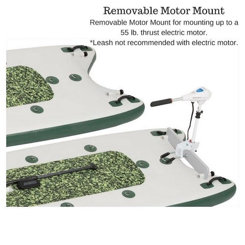 Sea Eagle FishSUP 126 Inflatable SUP removable motor mount closeup diagram.