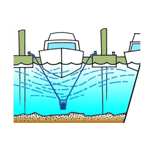 This illustration shows how Kasco De Icers are suspended below a boat using mooring ropes.  The illustration shows a boat in a slip with the Kasco Ice Eater creating movement in the water.