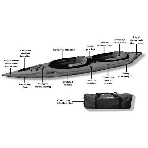 Diagram and description of the Advanced Elements Lagoon 2 Tandem Inflatable Kayak and carry bag.  Black and white image.