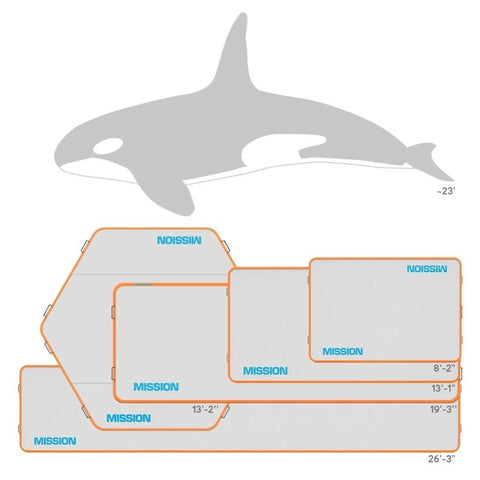 All 5 Mission Reef Inflatable Floating Docks are shown and compared to a light sketch of a killer whale.