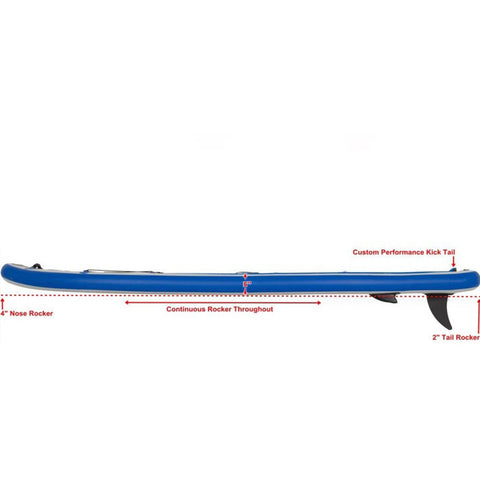 Sea Eagle Longboard 126 Inflatable SUP diagramed side view.
