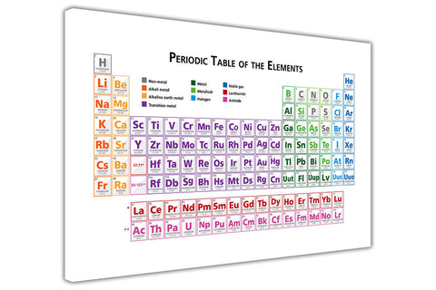 Science Periodic Table on Framed Canvas Wall Art Prints Floral Pictures Home Decoration Room Deco Poster Photo Artwork-3D