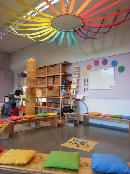 Classroom Mural Ideas ~ Awesome classroom themes ideas for the new school