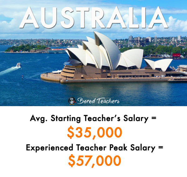 Australia teacher salaries around the world bored teachers 2