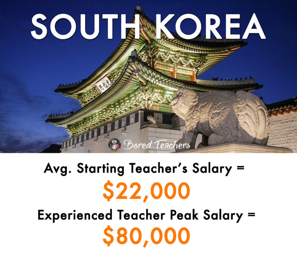 South Korea teacher salaries around the world bored teachers 8