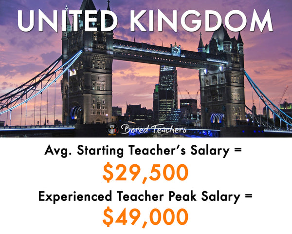 UK teacher salaries around the world bored teachers 1