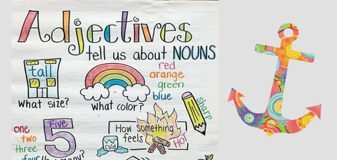 30 Awesome Anchor Charts to Spice Up Your Classroom