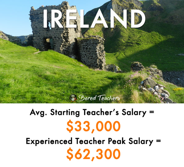 Ireland teacher salaries around the world bored teachers 6