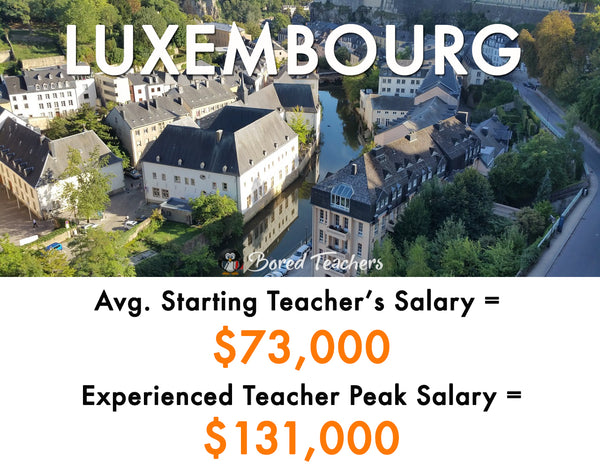 Luxembourg teacher salaries around the world bored teachers 10