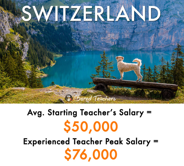 Switzerland teacher salaries around the world bored teachers 9