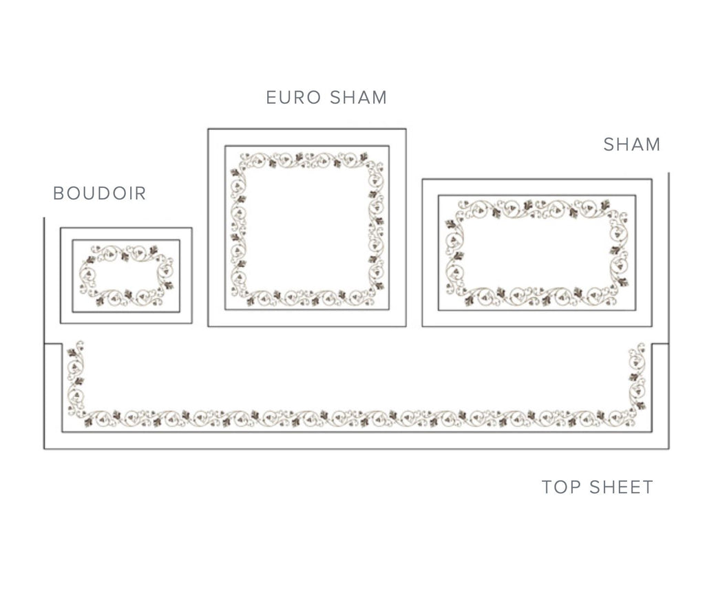 Broccato Embroidery Bed Diagram 2 | Dea Fine Linens