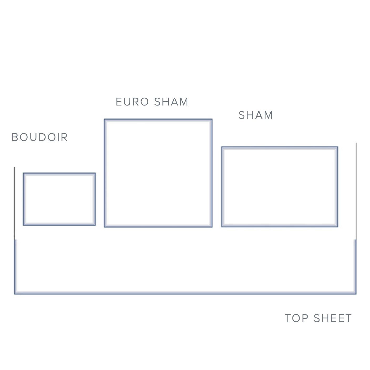 Cavriglia Embroidery Bedding | Dea Fine Linens Hotel Sheets & Duvets - Bed Diagram 2