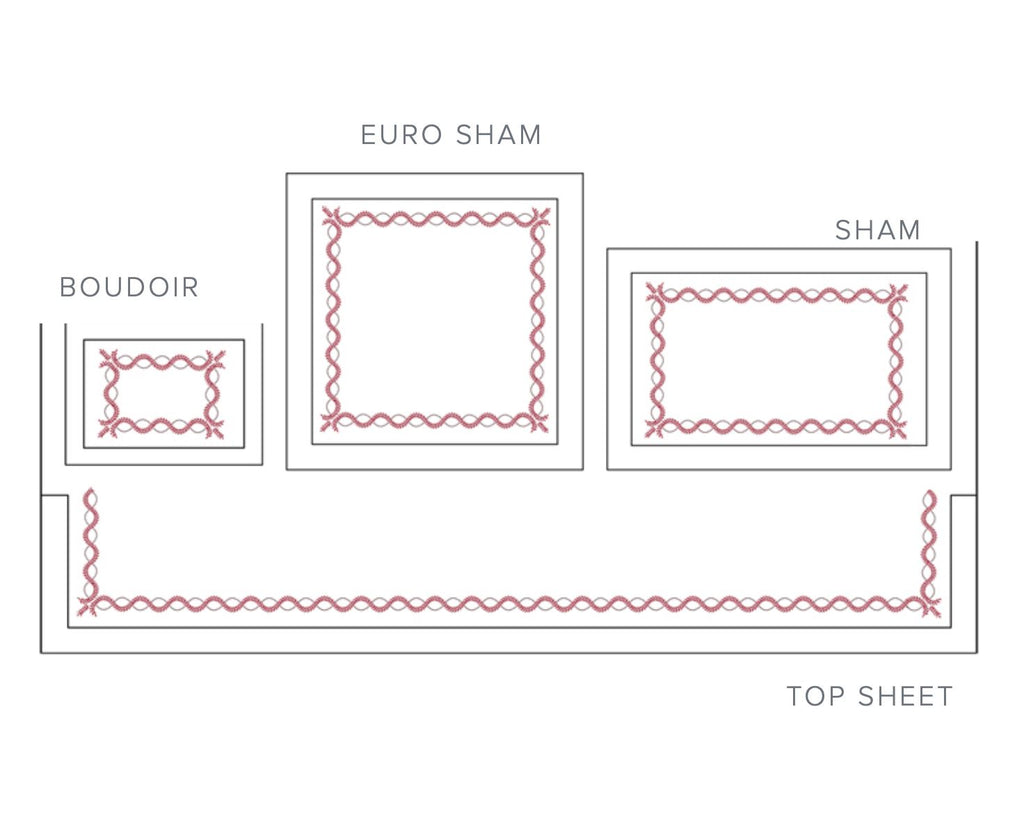 Diana Bedding | Dea Fine Linens - Sheet and Sham Diagram