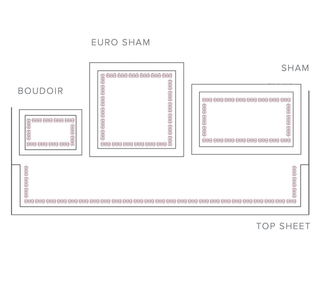 Gianna Embroidery Bedding | Dea Linens Diagram of Duvet and Sham