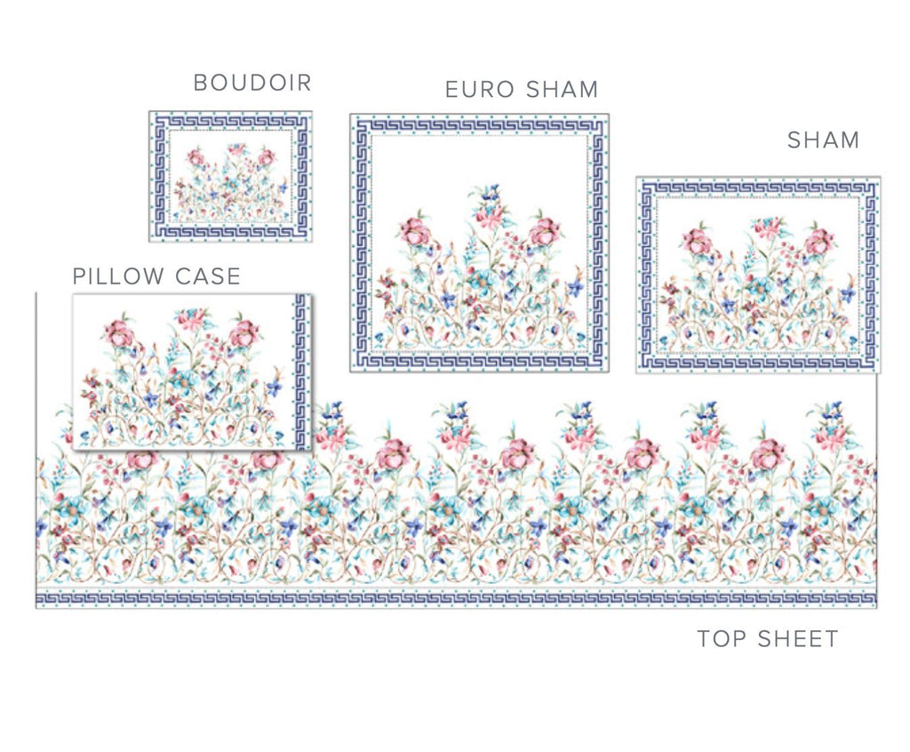 Dea Linens - Liberty Bedding Diagram of Flat Sheet and Shams