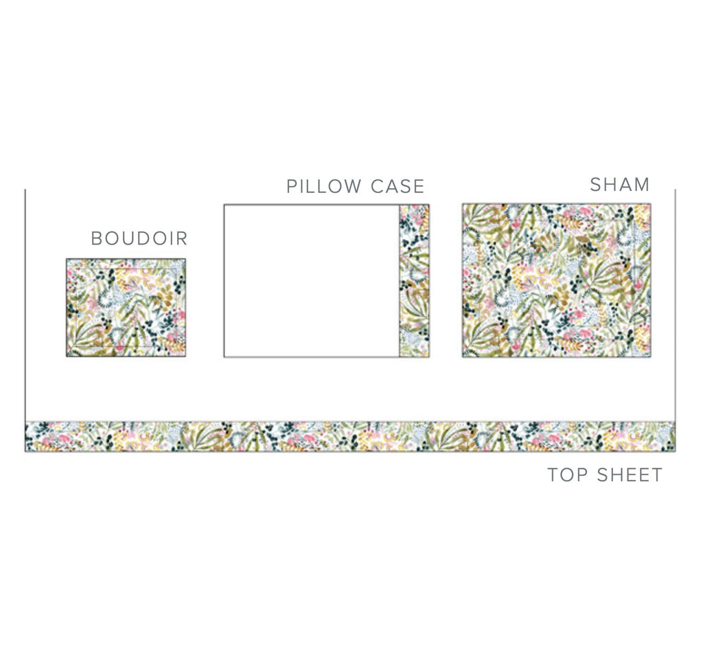 Selvaggia Printed Bedding by Dea Linens | Luxury Bedding Diagram 2