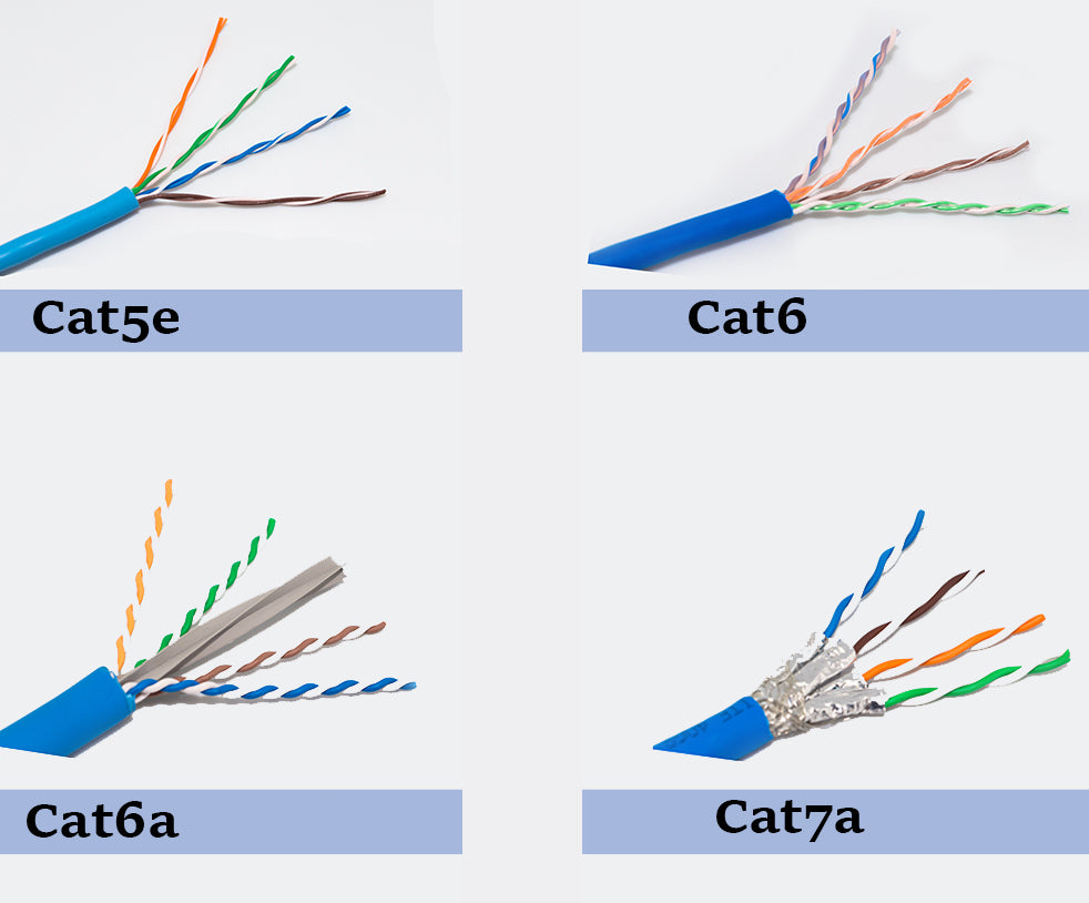 difference between cat5e, cat6, and cat7 cable infinity cable productscat5e, cat6, cat6a, cat7a ethernet cable