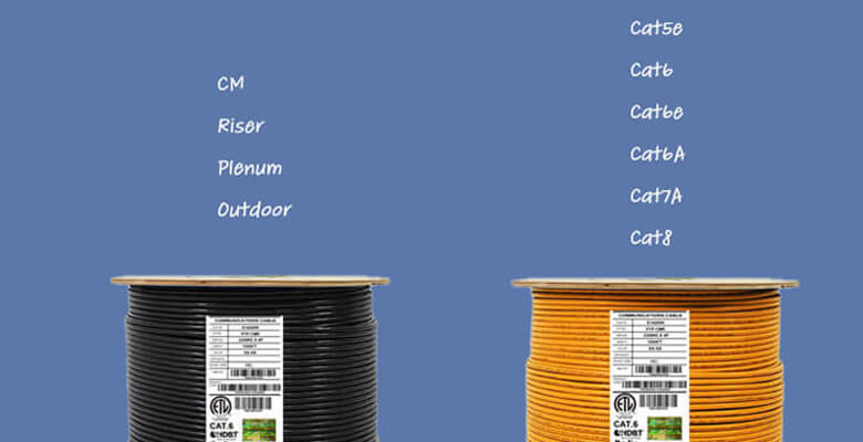 choosing the right shielded cable